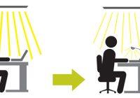 comprar lámparas LED online